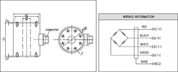 cwh dacell隧道支撑压力传感器